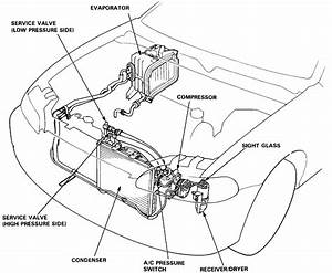 2003 Honda Crv Ac Pressure Switch Location