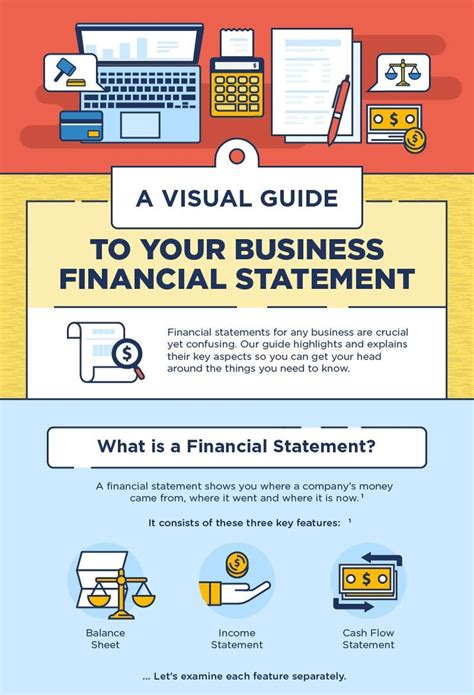 Financial Statement. | Accounting basics, Financial ...