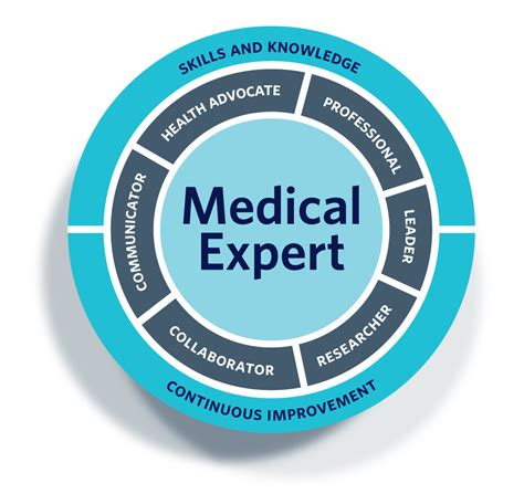 medical education  medical education