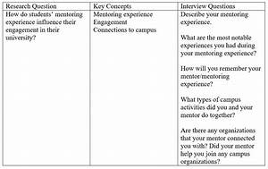 Developing Your Qualitative Interview Guide
