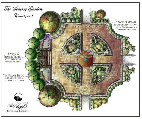 formal herb garden courtyard lay  google search