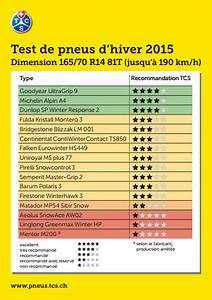 Classement Marque Pneu : test pneus hiver 2016 ~ Maxctalentgroup.com Avis de Voitures