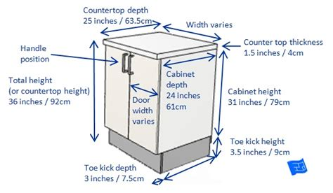 average depth of kitchen cabinets kitchen cabinet dimensions
