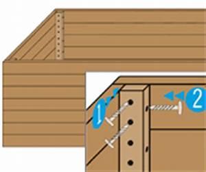 Auflagenbox Selber Bauen : holztruhe selber bauen anleitung von hornbach ~ Markanthonyermac.com Haus und Dekorationen