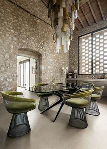 Sensi Of Casa Dolce Casa By Matteo Thun For Florim Ceramiche  In 2020