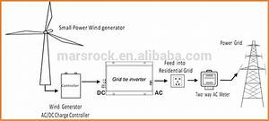 Working For 1200w 18v Solar System Or 24v Wind Power
