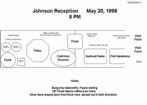 Buffet Diagram