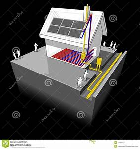 House With Natural Gas Heater  Underfloor Heating And Solar Panels Diagram Royalty Free Stock