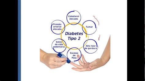 diabetes fisiopatologia  suas complicacoes parte