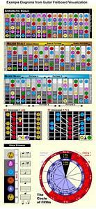 Guitar Notes Fretboard Diagram