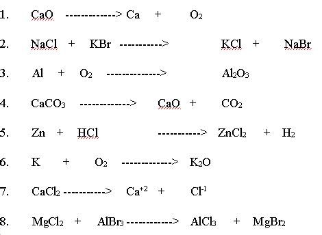 worksheet on single and replacement reactions