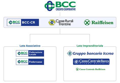 bcc centro calabria