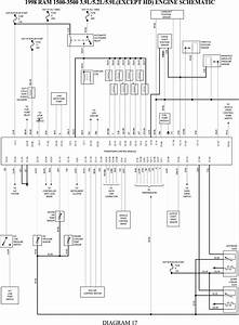 Dodge 2500 Alternator Wiring Diagram