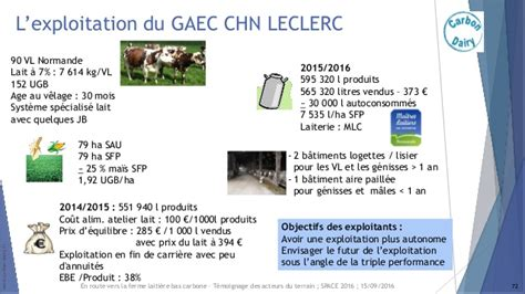 chambre agriculture 71 space 2016 en route vers la ferme laitière bas carbone