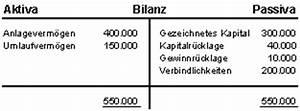 Bilanz Berechnen : it infothek betriebswirtschaftslehre investition und finanzierung beteiligungsfinanzierung ~ Themetempest.com Abrechnung