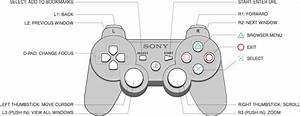 Playstation Controller Diagram  Playstation  Free Engine