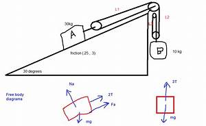 Free Body Diagram Inclined Plane