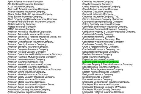 Based property and casualty companies and federated life to the top 50 u.s. Federated national insurance rating - insurance