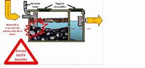 Fonctionnement Fosse Septique : schema fosse toutes eaux beton ~ Premium-room.com Idées de Décoration