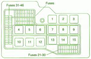 Bmw Fuse Box Layout E46 by Bmw E36 318i Fuse Box Layout