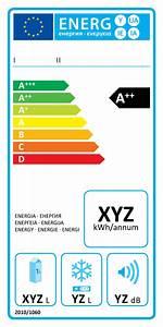 Energieeffizienzklasse Kühlschrank so viel Strom können