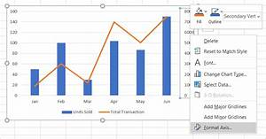 Combining Chart Types  Adding A Second Axis