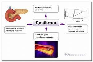 Лечение диабета по методу марвы оганян