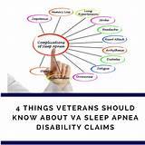 Photos of Top Va Disability Claims