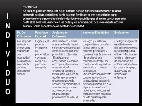 procesos de atencion de enfermeria pae youtube