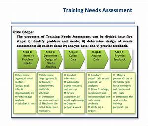 11 training needs assessment samples sample templates for Learner analysis template