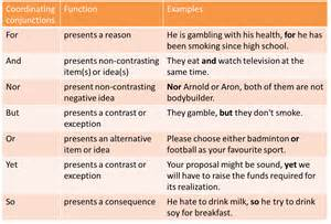 Coordinating Conjunctions Examples