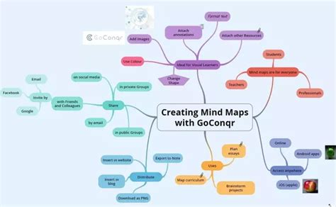 Best Mind Mapping Software What Is The Best Free Mind Mapping Software Available For