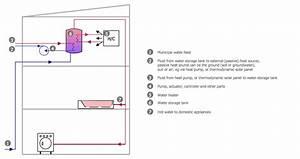 Electric Water Heater Schematic Diagram