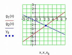 Schnittwinkel Zweier Geraden Berechnen : ausf hrliche l sungen zu den trainingsaufgaben zur lage zweier geraden zueinander mathe brinkmann ~ Themetempest.com Abrechnung