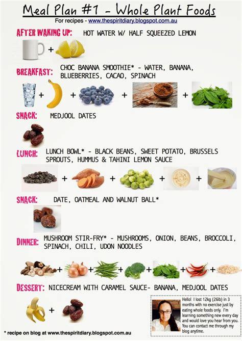 vegan daily meal plan  daily meal plan vegetarian