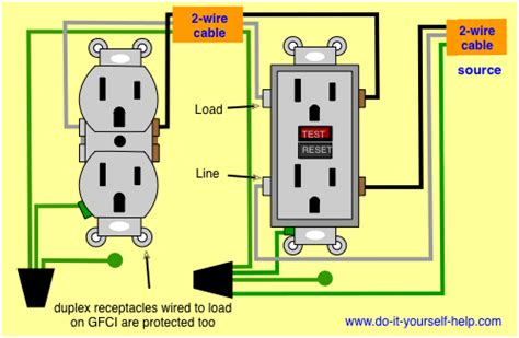 Wiring Gang Box With Duplex Gfci Doityourself