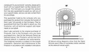 Manual Microm U00f3dulo Dimmer Z