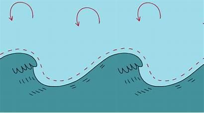 Waves Tidal Tsunamis Tsunami Gifs Why Lots