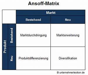 Matrix Rechnung : ansoff matrix erkl rungen beispiele hilfe ~ Themetempest.com Abrechnung