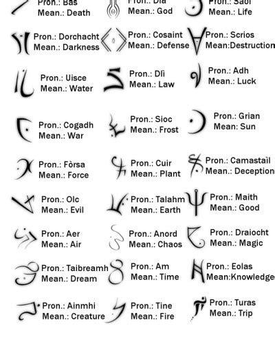 Tattoo Ideas Central | Simbolos, Símbolos celtas, Símbolos