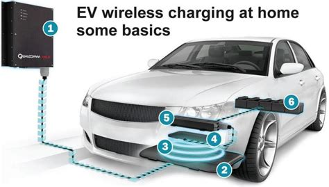 coming  wireless charging  electric cars team bhp