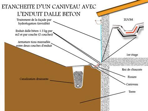 chambre d hote a st malo enduit hydrofuge piscine 3 etancheite caniveau beton a