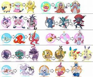 Possible Evolutions/Pre-Evolutions for multiple Pokemon ...