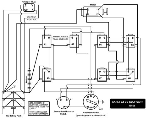 HD wallpapers wiring diagram for a ez go golf cart