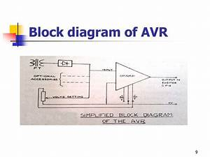 Automatic Voltage Regulator Avr