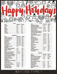 Carbohydrate Counting Chart Holiday Carb Chart Downloadables