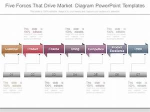 Five Forces That Drive Market Diagram Powerpoint Templates