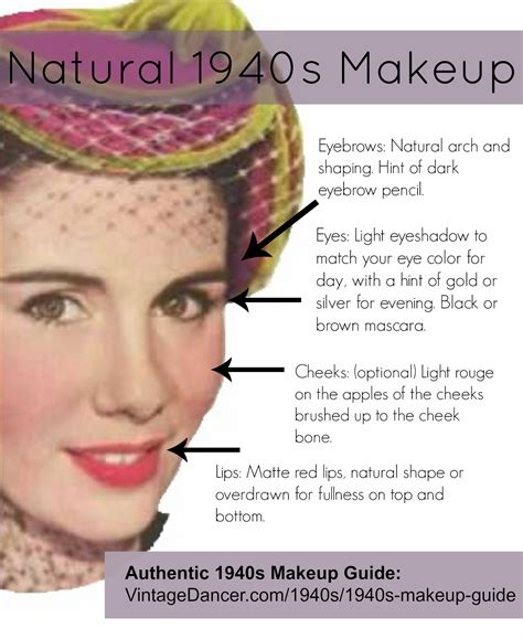 1940s hair and makeup styles authentic 1940s makeup history and tutorial 5273