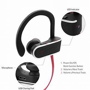 Bluetooth Kopfhörer On Ear Test : bluetooth kopfh rer wasserdicht wireless stereo sport ~ Kayakingforconservation.com Haus und Dekorationen