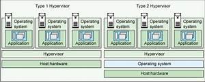 Switch Between Hyper